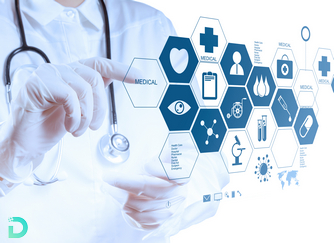How to collect the semantic core for medical website?